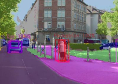 Use Case 3.3: 3D Object Detection and Classification of Road Users based on LiDAR and camera