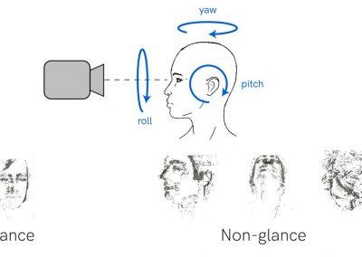 UC 5.2 Vision -based human computer interaction application